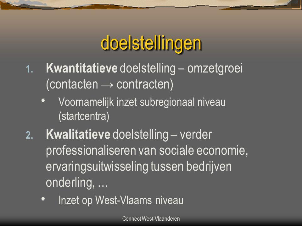 Connect West-Vlaanderen doelstellingendoelstellingen 1.