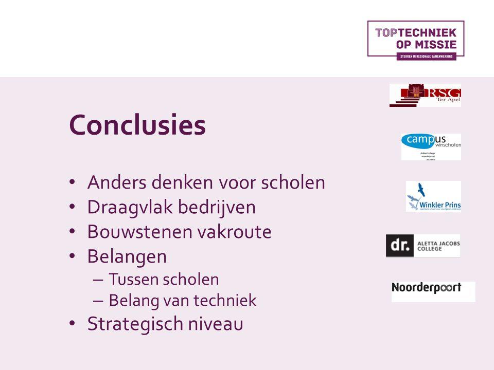 Conclusies Anders denken voor scholen Draagvlak bedrijven Bouwstenen vakroute Belangen – Tussen scholen – Belang van techniek Strategisch niveau