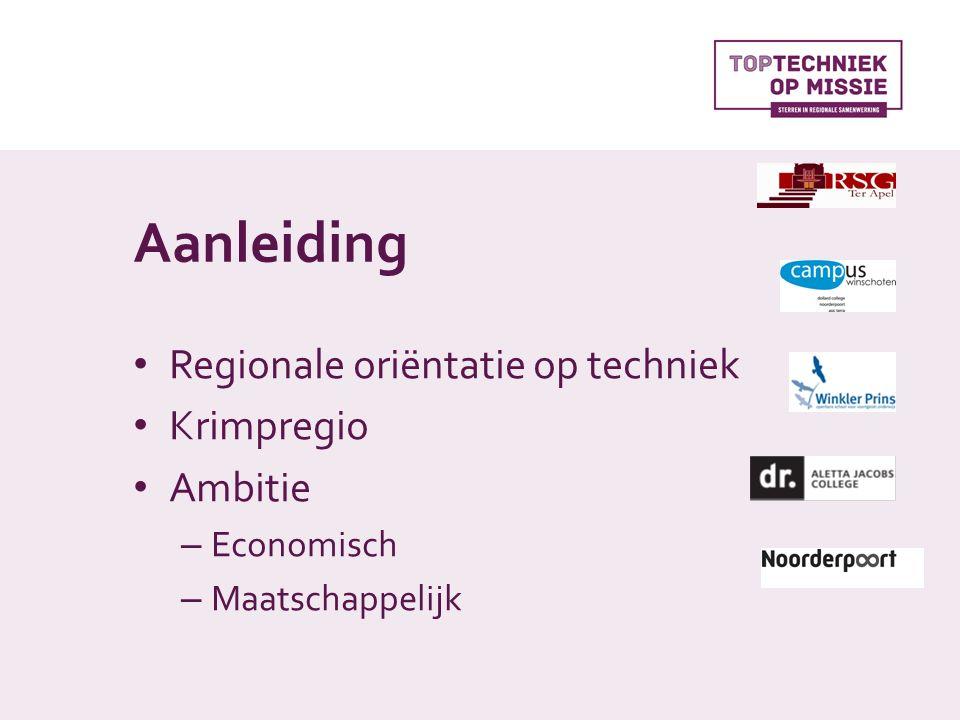 Aanleiding Regionale oriëntatie op techniek Krimpregio Ambitie – Economisch – Maatschappelijk