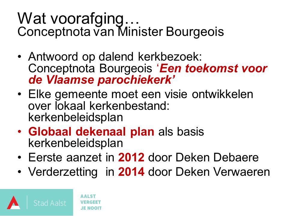 Jeugdcentrum beheerd door Chiro Karmel van Brugge