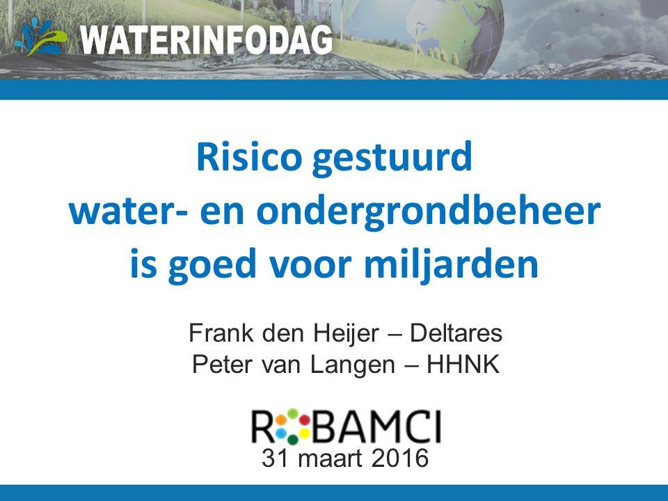 Risico gestuurd water- en ondergrondbeheer is goed voor miljarden Frank den Heijer – Deltares Peter van Langen – HHNK 31 maart 2016