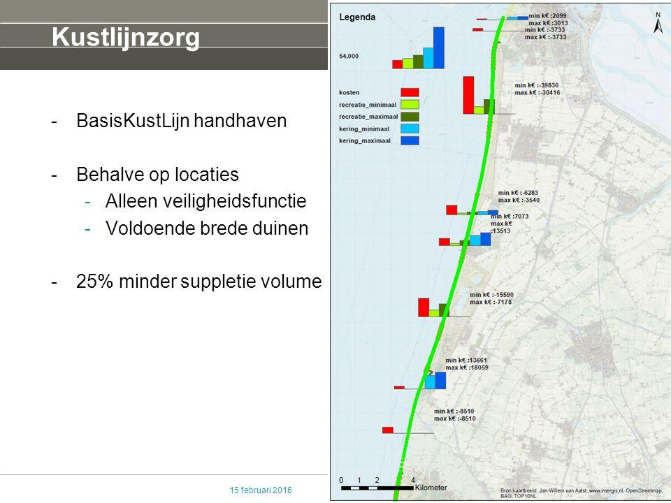 Kustlijnzorg -BasisKustLijn handhaven -Behalve op locaties -Alleen veiligheidsfunctie -Voldoende brede duinen -25% minder suppletie volume 15 februari 2016