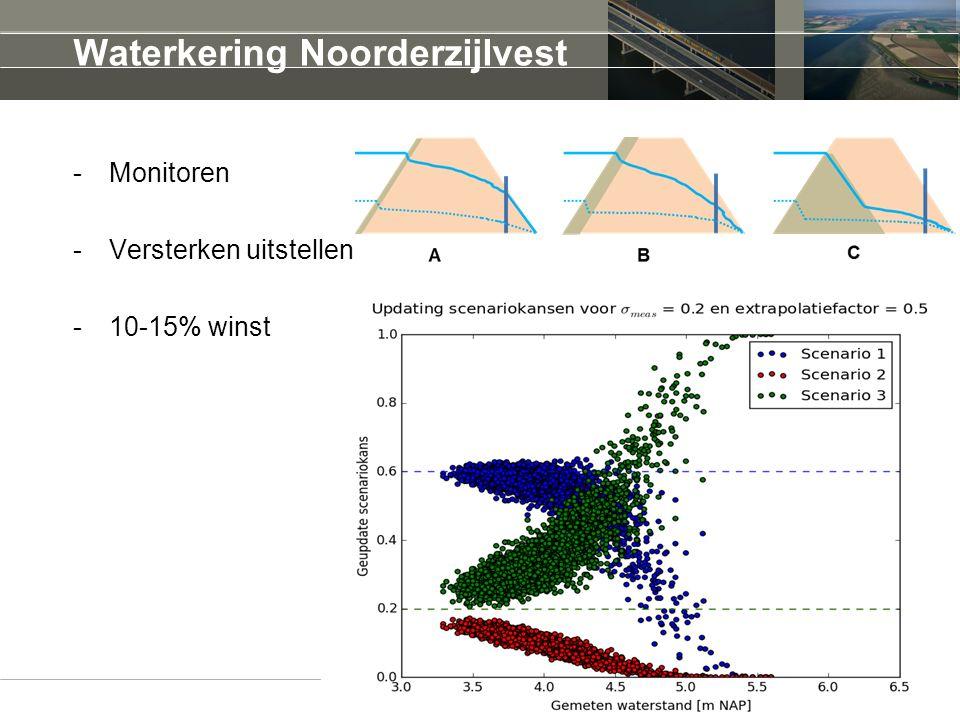 Waterkering Noorderzijlvest -Monitoren -Versterken uitstellen -10-15% winst 15 februari 2016