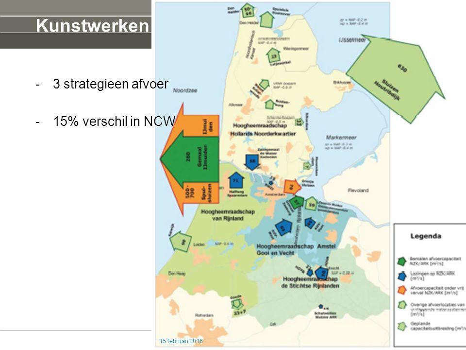 Kunstwerken -3 strategieen afvoer -15% verschil in NCW 15 februari 2016