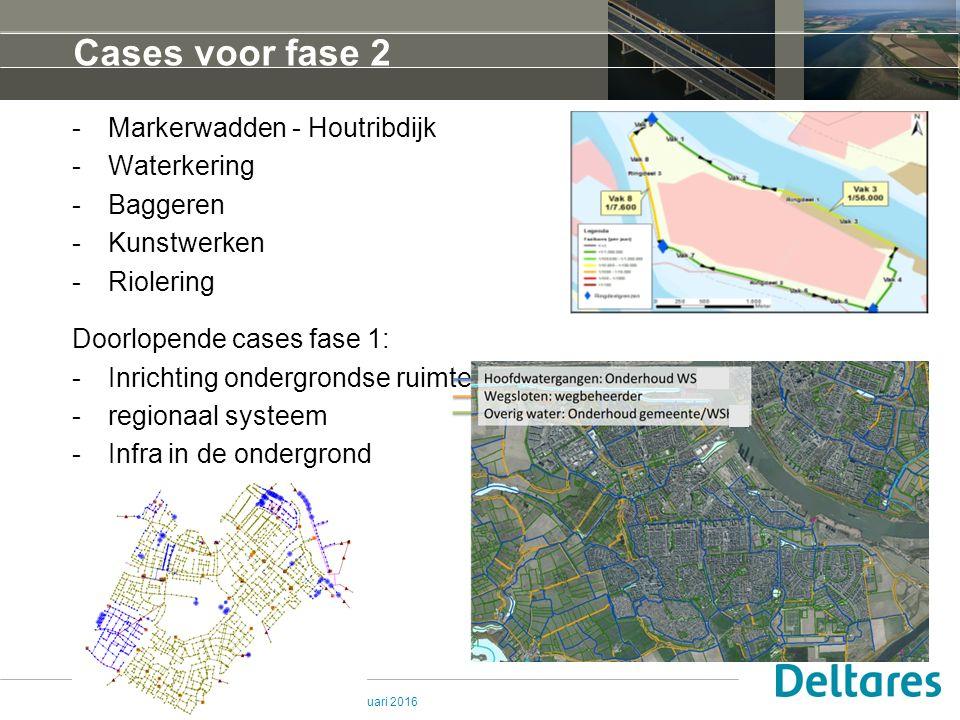 Cases voor fase 2 -Markerwadden - Houtribdijk -Waterkering -Baggeren -Kunstwerken -Riolering Doorlopende cases fase 1: -Inrichting ondergrondse ruimte -regionaal systeem -Infra in de ondergrond 15 februari 2016