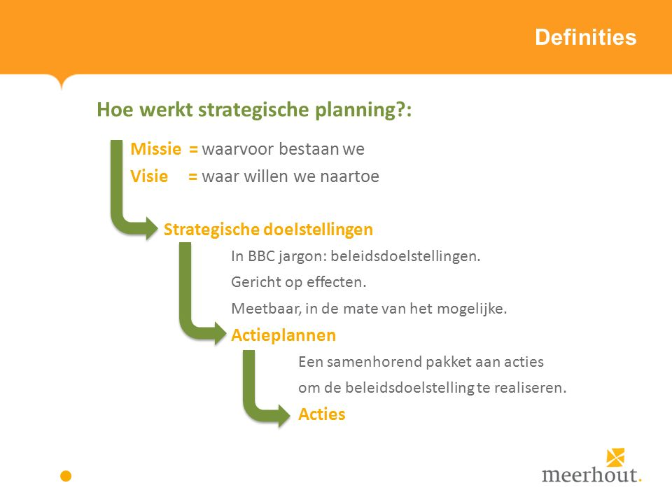 Definities ② Strategische Planning  Wat en hoe.