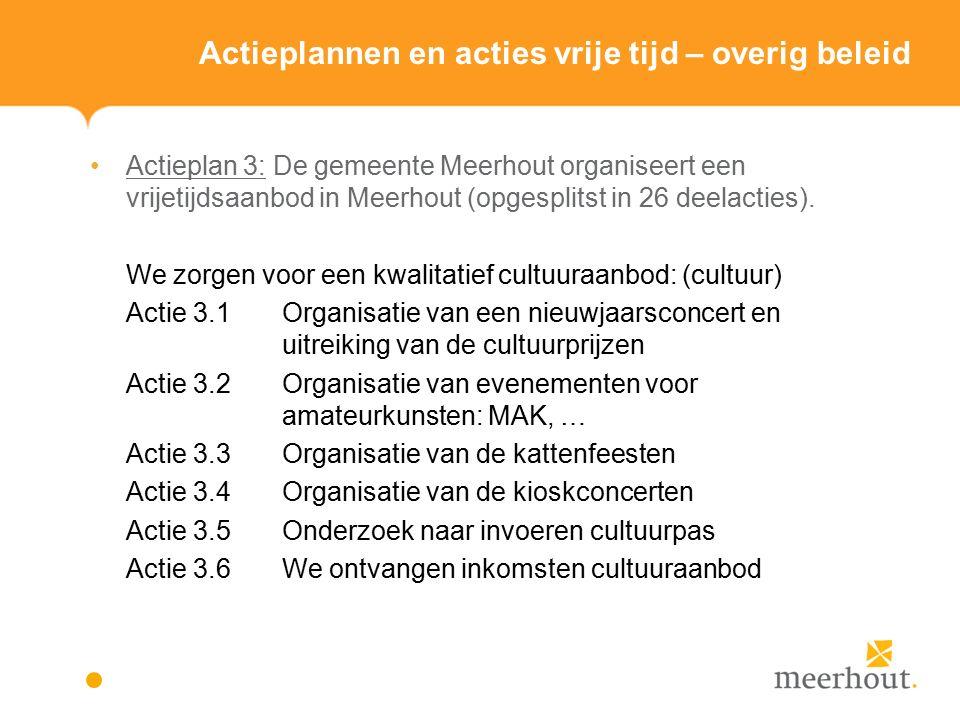 Actieplannen en acties vrije tijd – overig beleid Actieplan 3: De gemeente Meerhout organiseert een vrijetijdsaanbod in Meerhout (opgesplitst in 26 deelacties).