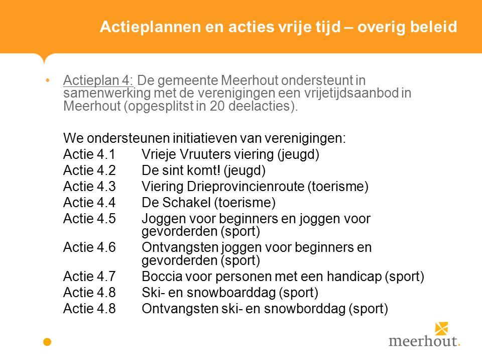 Actieplannen en acties vrije tijd – overig beleid Actieplan 4: De gemeente Meerhout ondersteunt in samenwerking met de verenigingen een vrijetijdsaanbod in Meerhout (opgesplitst in 20 deelacties).