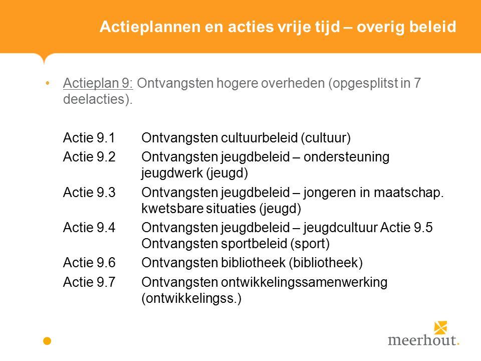Actieplannen en acties vrije tijd – overig beleid Actieplan 9: Ontvangsten hogere overheden (opgesplitst in 7 deelacties).