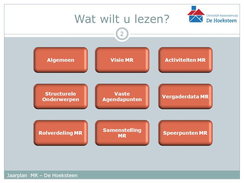 13 Schooljaar 2015 - 2016 Jaarplan MR – De Hoeksteen