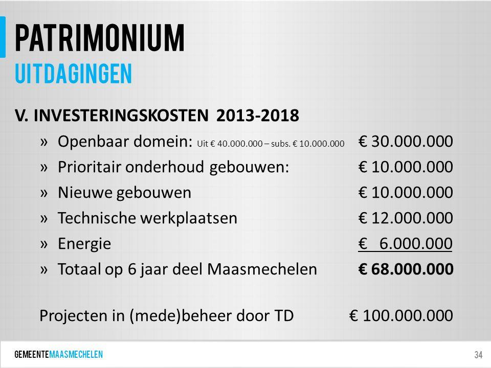 GEMEENTEmaasmechelen patrimonium V. INVESTERINGSKOSTEN 2013-2018 »Openbaar domein: Uit € 40.000.000 – subs. € 10.000.000 € 30.000.000 »Prioritair onde