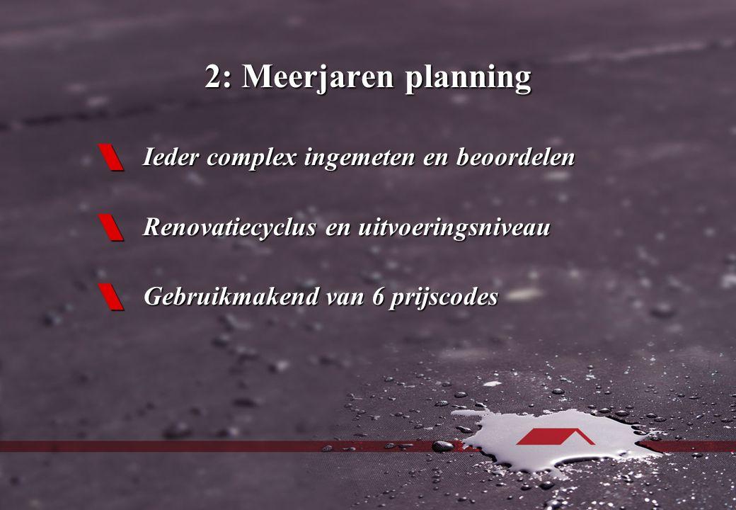 2: Meerjaren planning  Ieder complex ingemeten en beoordelen  Renovatiecyclus en uitvoeringsniveau  Gebruikmakend van 6 prijscodes