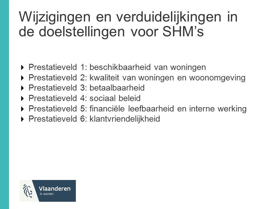 Wijzigingen en verduidelijkingen in de doelstellingen voor SHM's Prestatieveld 1: beschikbaarheid van woningen Prestatieveld 2: kwaliteit van woningen