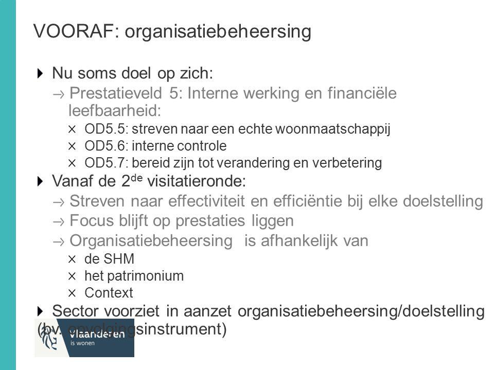 VOORAF: organisatiebeheersing Nu soms doel op zich: Prestatieveld 5: Interne werking en financiële leefbaarheid: OD5.5: streven naar een echte woonmaa