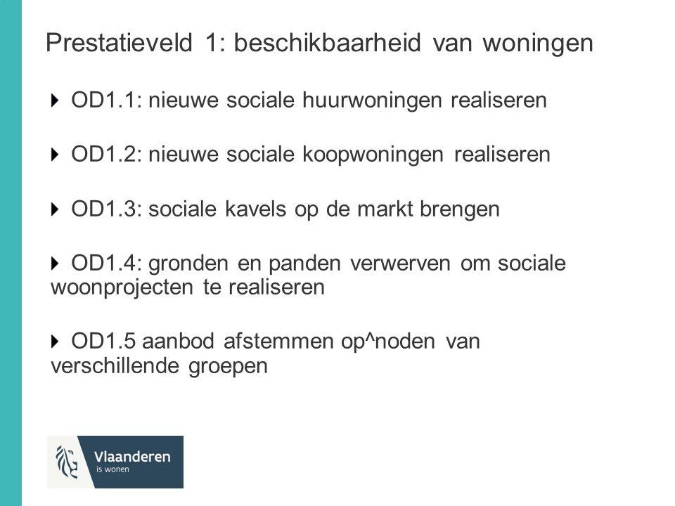 Prestatieveld 1: beschikbaarheid van woningen OD1.1: nieuwe sociale huurwoningen realiseren OD1.2: nieuwe sociale koopwoningen realiseren OD1.3: socia