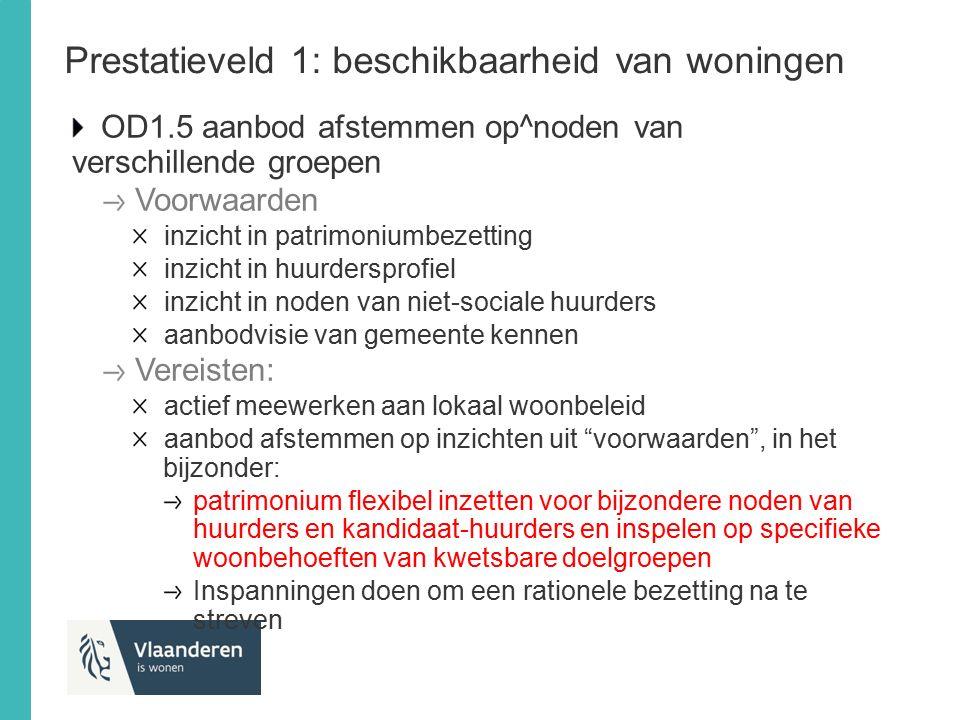 Prestatieveld 1: beschikbaarheid van woningen OD1.5 aanbod afstemmen op^noden van verschillende groepen Voorwaarden inzicht in patrimoniumbezetting in