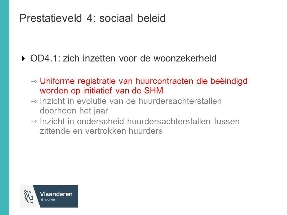 Prestatieveld 4: sociaal beleid OD4.1: zich inzetten voor de woonzekerheid Uniforme registratie van huurcontracten die beëindigd worden op initiatief