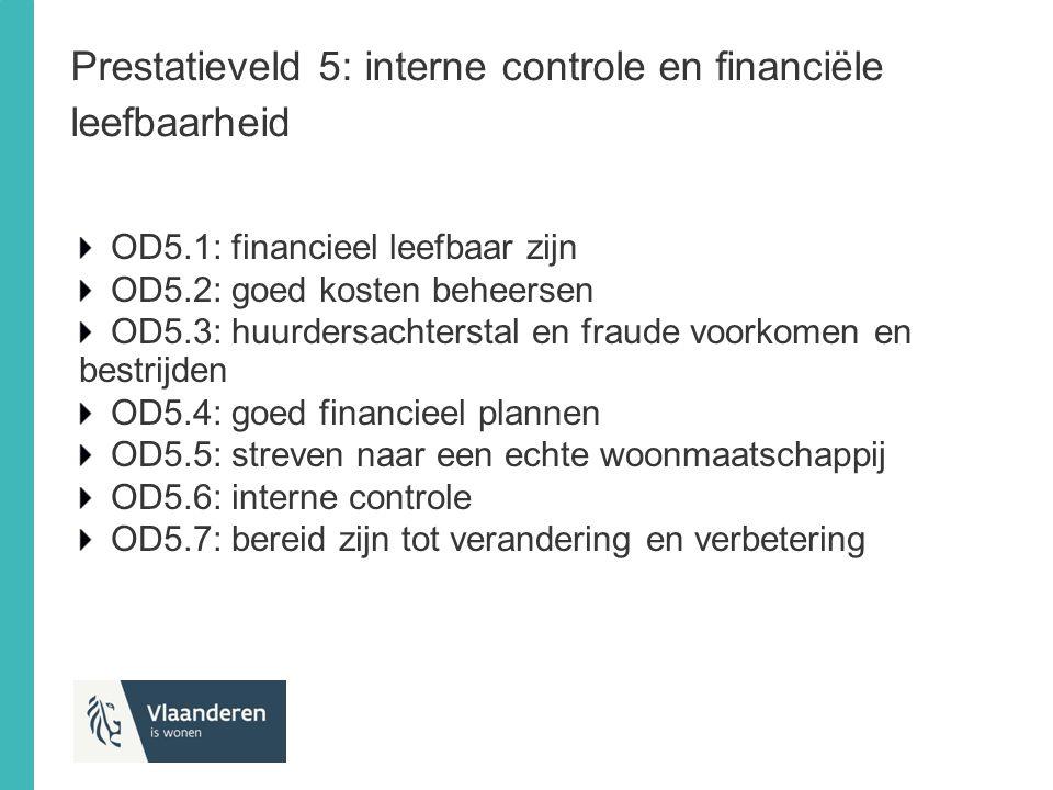 Prestatieveld 5: interne controle en financiële leefbaarheid OD5.1: financieel leefbaar zijn OD5.2: goed kosten beheersen OD5.3: huurdersachterstal en