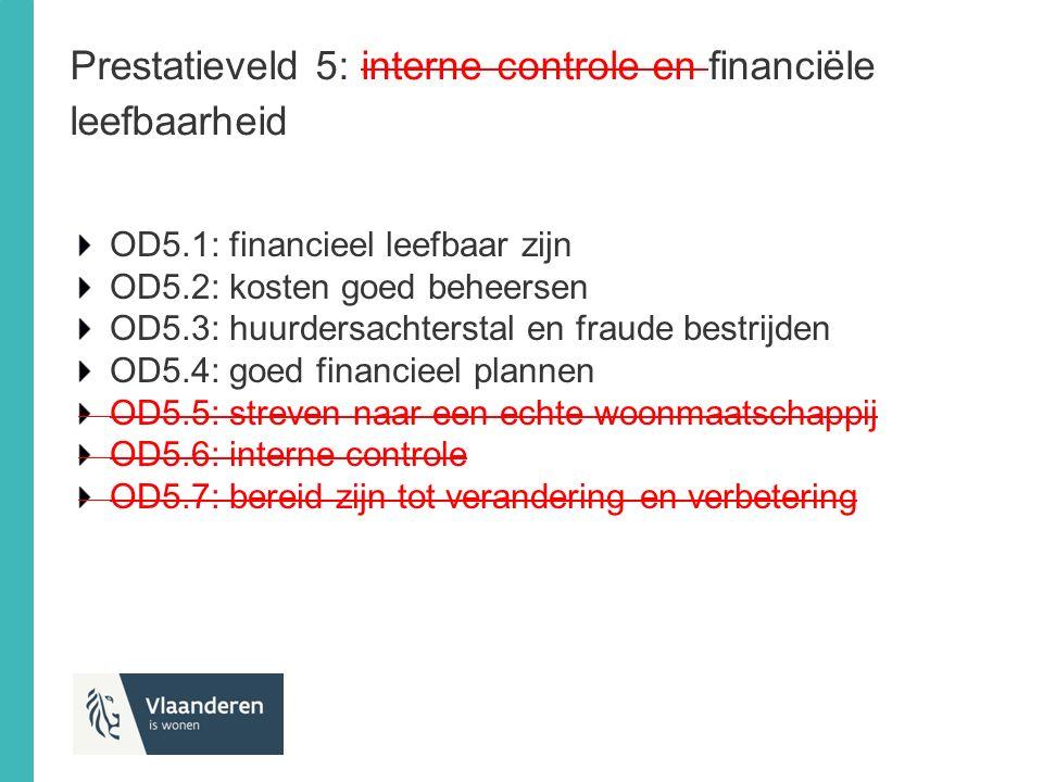 Prestatieveld 5: interne controle en financiële leefbaarheid OD5.1: financieel leefbaar zijn OD5.2: kosten goed beheersen OD5.3: huurdersachterstal en