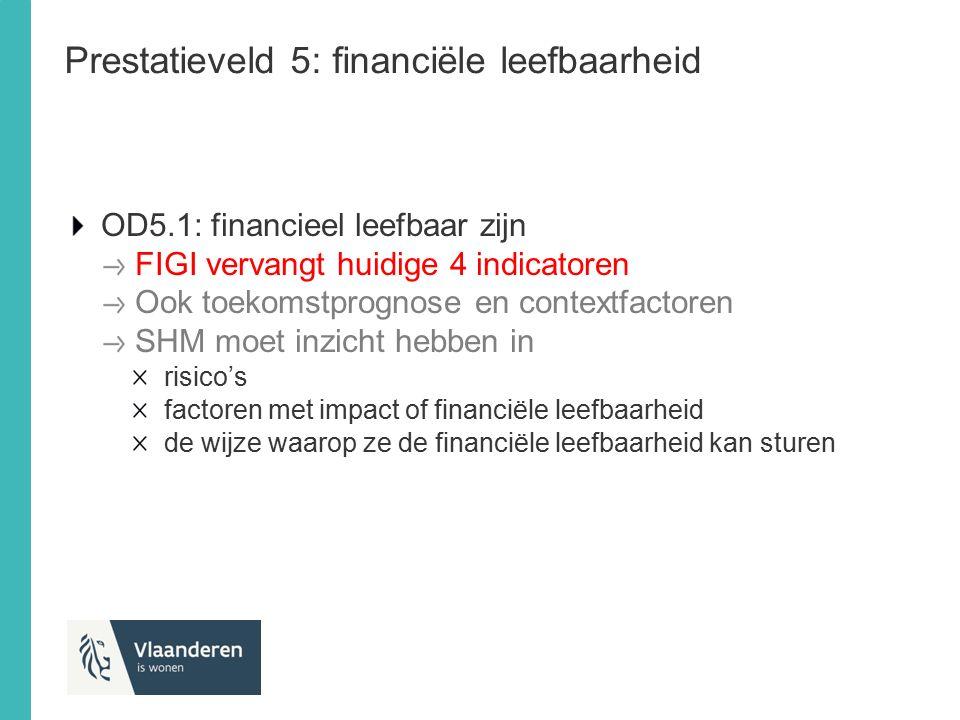 Prestatieveld 5: financiële leefbaarheid OD5.1: financieel leefbaar zijn FIGI vervangt huidige 4 indicatoren Ook toekomstprognose en contextfactoren S