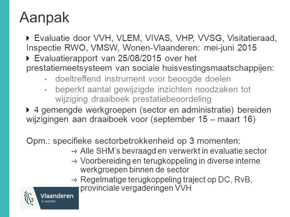 Aanpak Evaluatie door VVH, VLEM, VIVAS, VHP, VVSG, Visitatieraad, Inspectie RWO, VMSW, Wonen-Vlaanderen: mei-juni 2015 Evaluatierapport van 25/08/2015