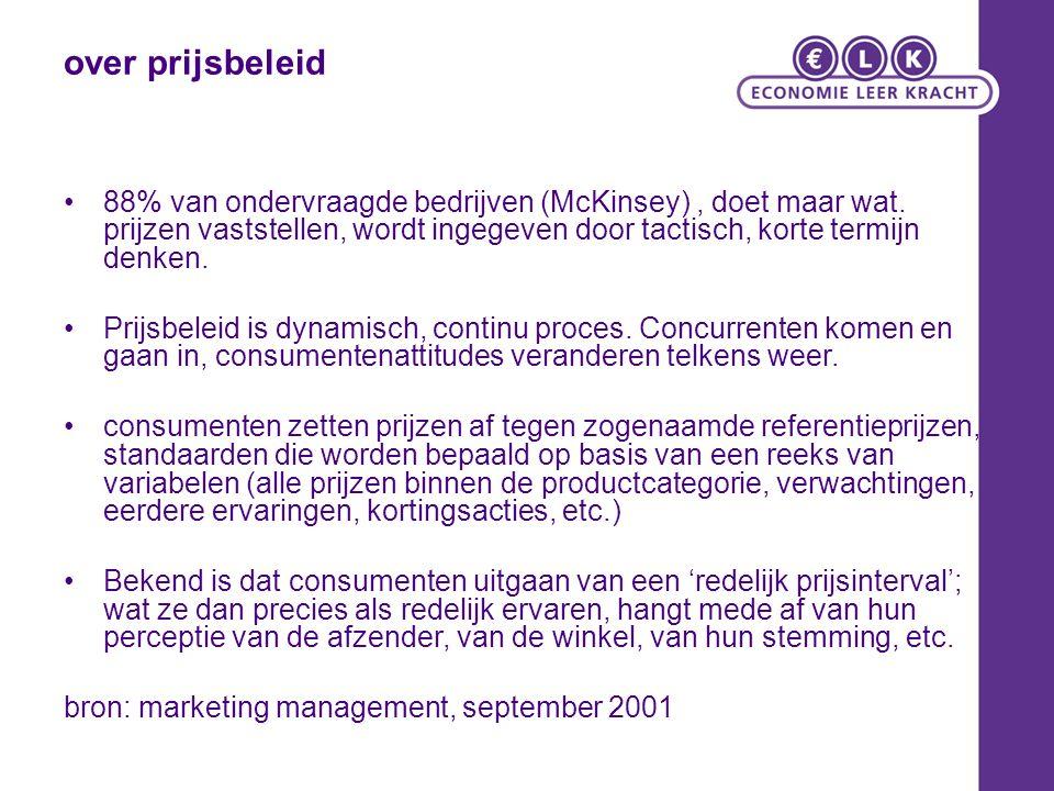 Concurrentiegeoriënteerde prijszetting o.a.: 1Imitatieprijszetting (me-too-pricing), dezelfde prijs als andere aanbieder op de markt.