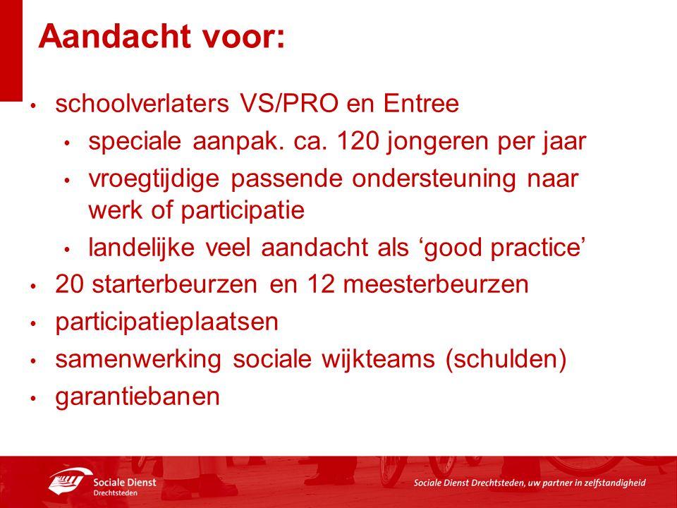Aandacht voor: schoolverlaters VS/PRO en Entree speciale aanpak.