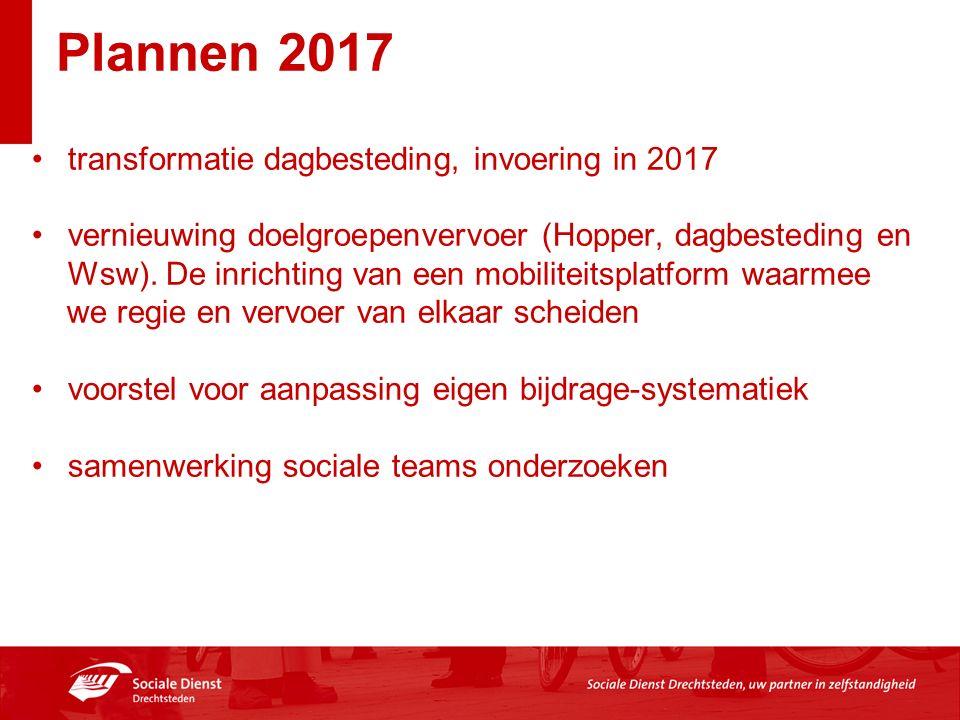 Plannen 2017 transformatie dagbesteding, invoering in 2017 vernieuwing doelgroepenvervoer (Hopper, dagbesteding en Wsw).