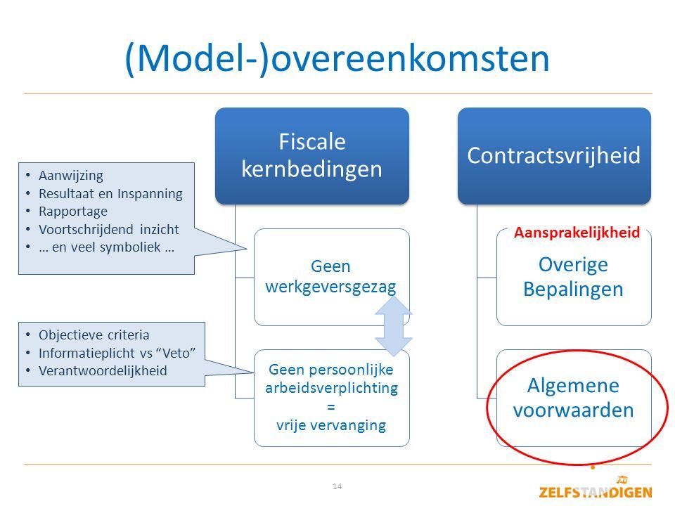 14 (Model-)overeenkomsten Fiscale kernbedingen Geen werkgeversgezag Geen persoonlijke arbeidsverplichting = vrije vervanging Contractsvrijheid Overige