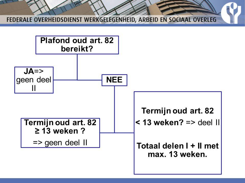 Plafond oud art.82 bereikt. JA=> geen deel II NEE Termijn oud art.