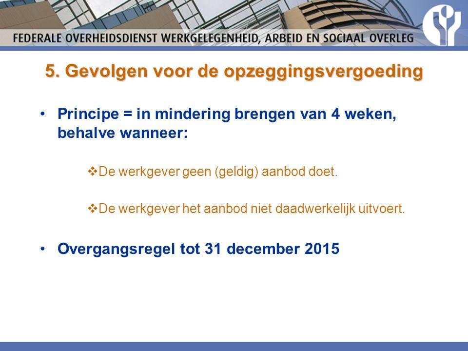 5. Gevolgen voor de opzeggingsvergoeding Principe = in mindering brengen van 4 weken, behalve wanneer:  De werkgever geen (geldig) aanbod doet.  De
