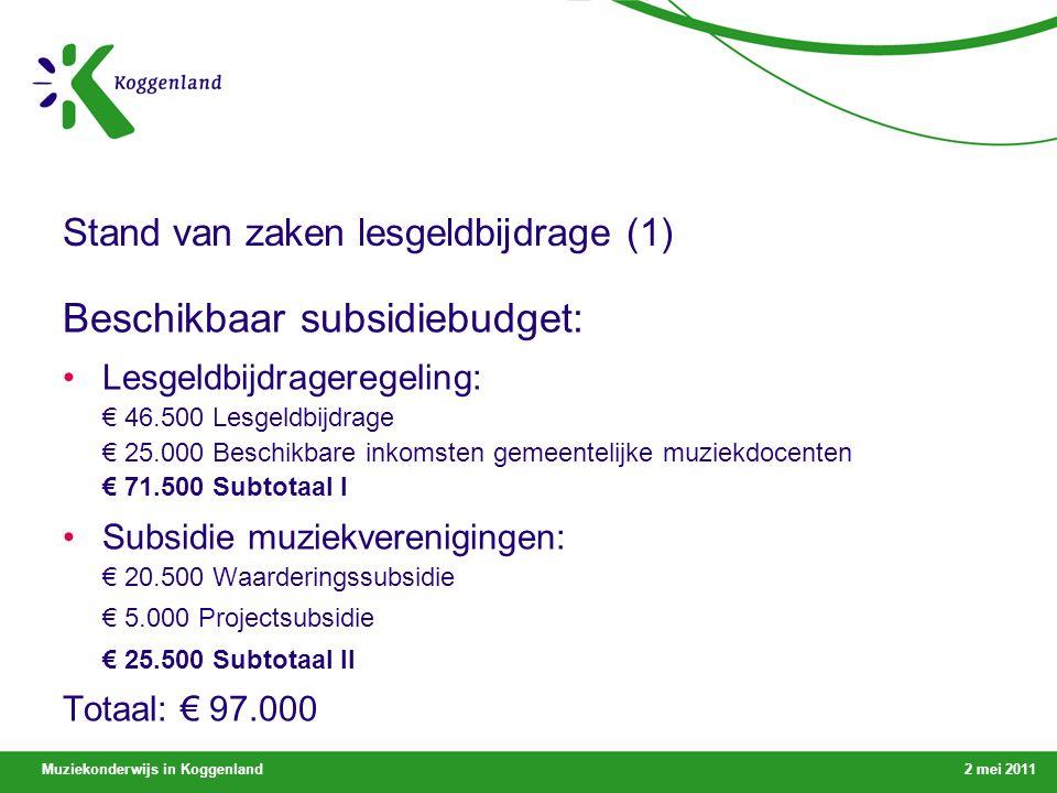 Muziekonderwijs in Koggenland2 mei 2011 Stand van zaken lesgeldbijdrage (1) Beschikbaar subsidiebudget: Lesgeldbijdrageregeling: € 46.500 Lesgeldbijdrage € 25.000 Beschikbare inkomsten gemeentelijke muziekdocenten € 71.500 Subtotaal I Subsidie muziekverenigingen: € 20.500 Waarderingssubsidie € 5.000 Projectsubsidie € 25.500 Subtotaal II Totaal: € 97.000