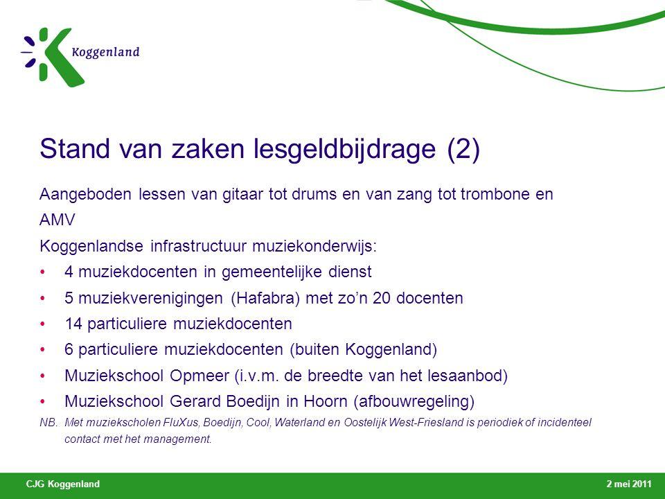 CJG Koggenland2 mei 2011 Stand van zaken lesgeldbijdrage (3) Stijging aantal gesubsidieerde muziekleerlingen van 150 (77 Boedijn) naar 320.
