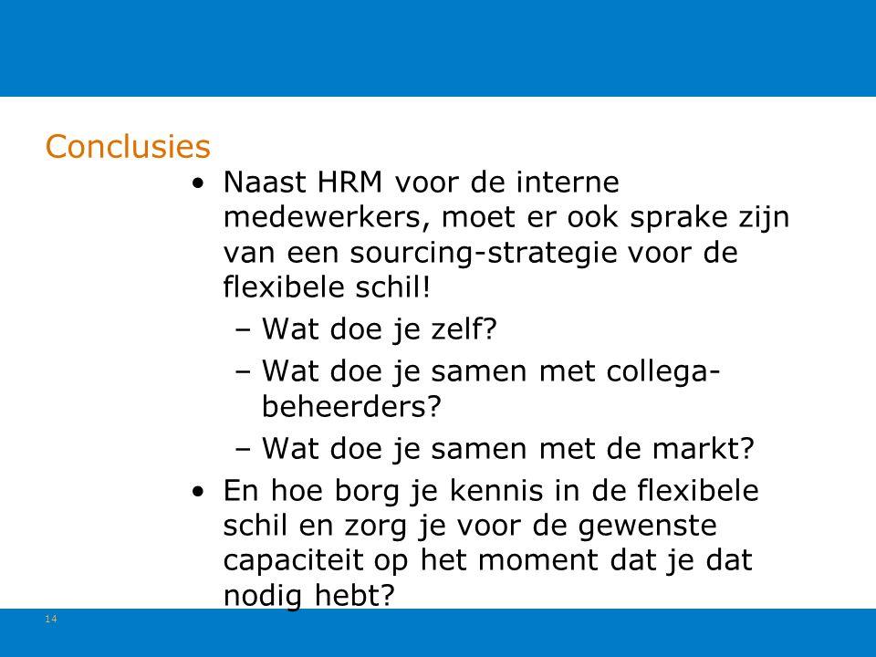Conclusies Naast HRM voor de interne medewerkers, moet er ook sprake zijn van een sourcing-strategie voor de flexibele schil.