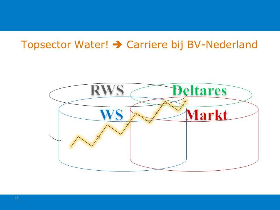 Topsector Water!  Carriere bij BV-Nederland 15