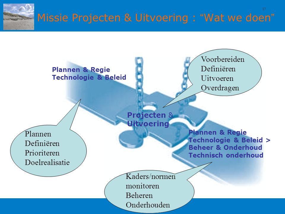 Missie Projecten & Uitvoering : Wat we doen 17 Projecten & Uitvoering Plannen & Regie Technologie & Beleid Plannen & Regie Technologie & Beleid > Beheer & Onderhoud Technisch onderhoud Voorbereiden Definiëren Uitvoeren Overdragen Plannen Definiëren Prioriteren Doelrealisatie Kaders/normen monitoren Beheren Onderhouden