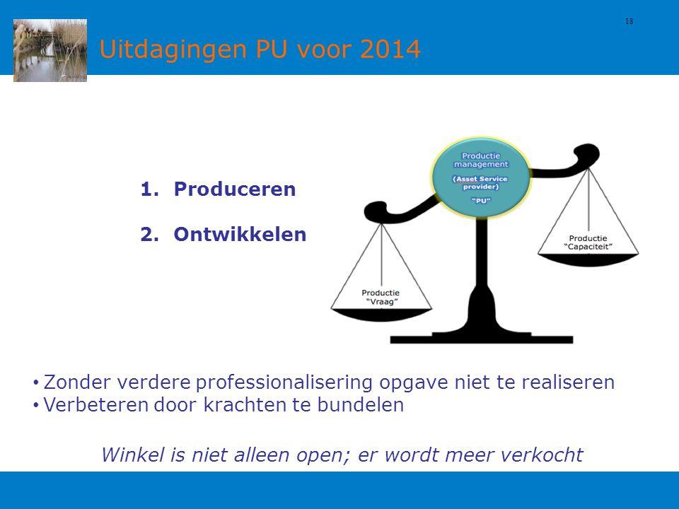 Uitdagingen PU voor 2014 18 1.Produceren 2.Ontwikkelen Zonder verdere professionalisering opgave niet te realiseren Verbeteren door krachten te bundelen Winkel is niet alleen open; er wordt meer verkocht
