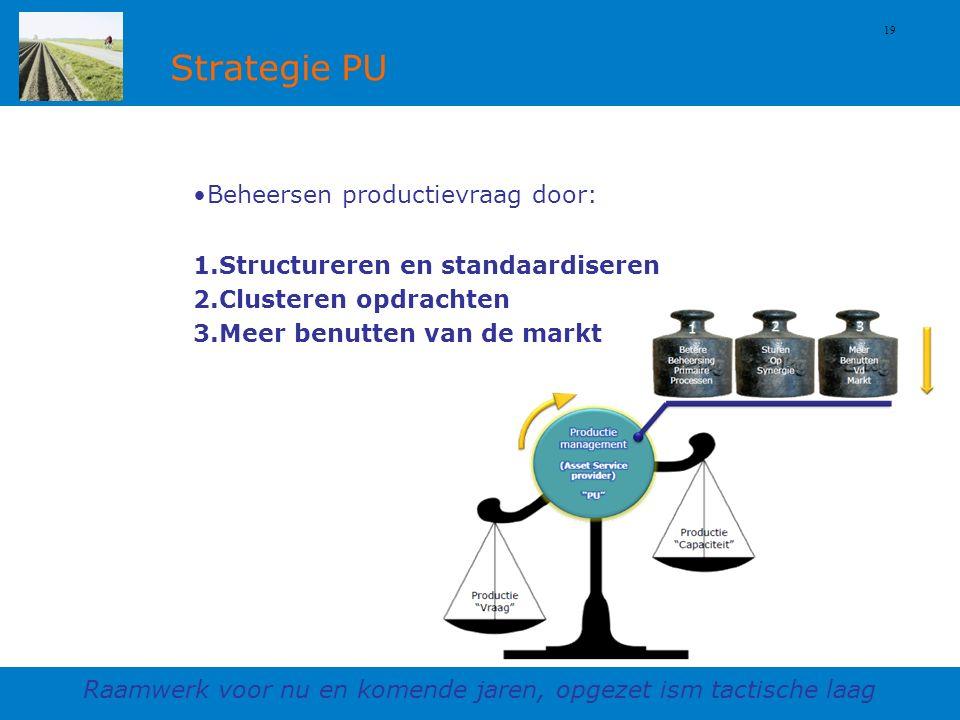 Strategie PU Beheersen productievraag door: 1.Structureren en standaardiseren 2.Clusteren opdrachten 3.Meer benutten van de markt 19 Raamwerk voor nu en komende jaren, opgezet ism tactische laag