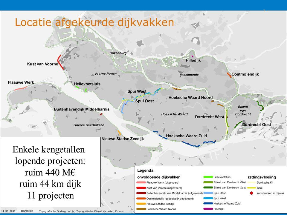 2 2 Locatie afgekeurde dijkvakken Enkele kengetallen lopende projecten: ruim 440 M€ ruim 44 km dijk 11 projecten
