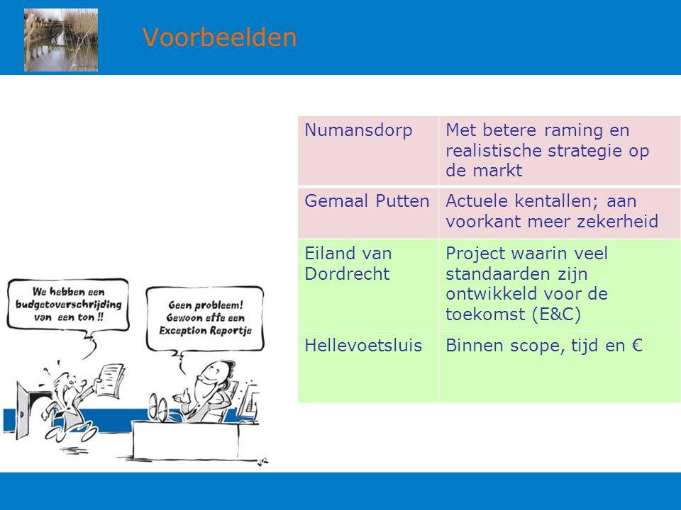 Voorbeelden NumansdorpMet betere raming en realistische strategie op de markt Gemaal PuttenActuele kentallen; aan voorkant meer zekerheid Eiland van Dordrecht Project waarin veel standaarden zijn ontwikkeld voor de toekomst (E&C) HellevoetsluisBinnen scope, tijd en €