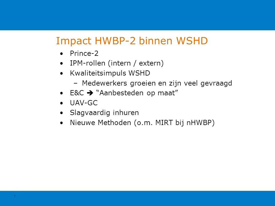 Impact HWBP-2 binnen WSHD Prince-2 IPM-rollen (intern / extern) Kwaliteitsimpuls WSHD –Medewerkers groeien en zijn veel gevraagd E&C  Aanbesteden op maat UAV-GC Slagvaardig inhuren Nieuwe Methoden (o.m.
