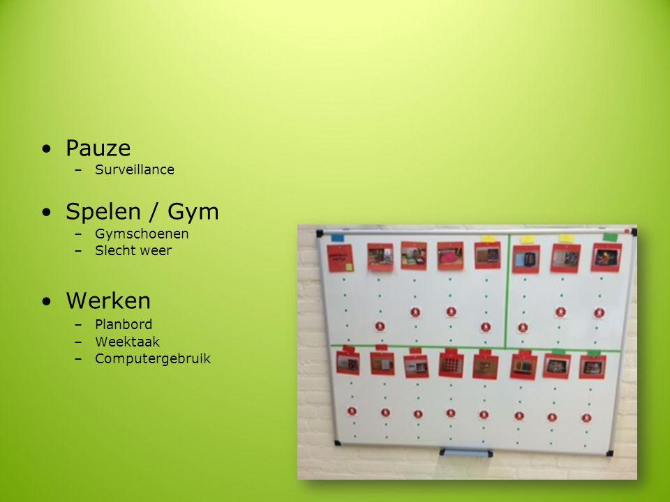 Pauze –Surveillance Spelen / Gym –Gymschoenen –Slecht weer Werken –Planbord –Weektaak –Computergebruik