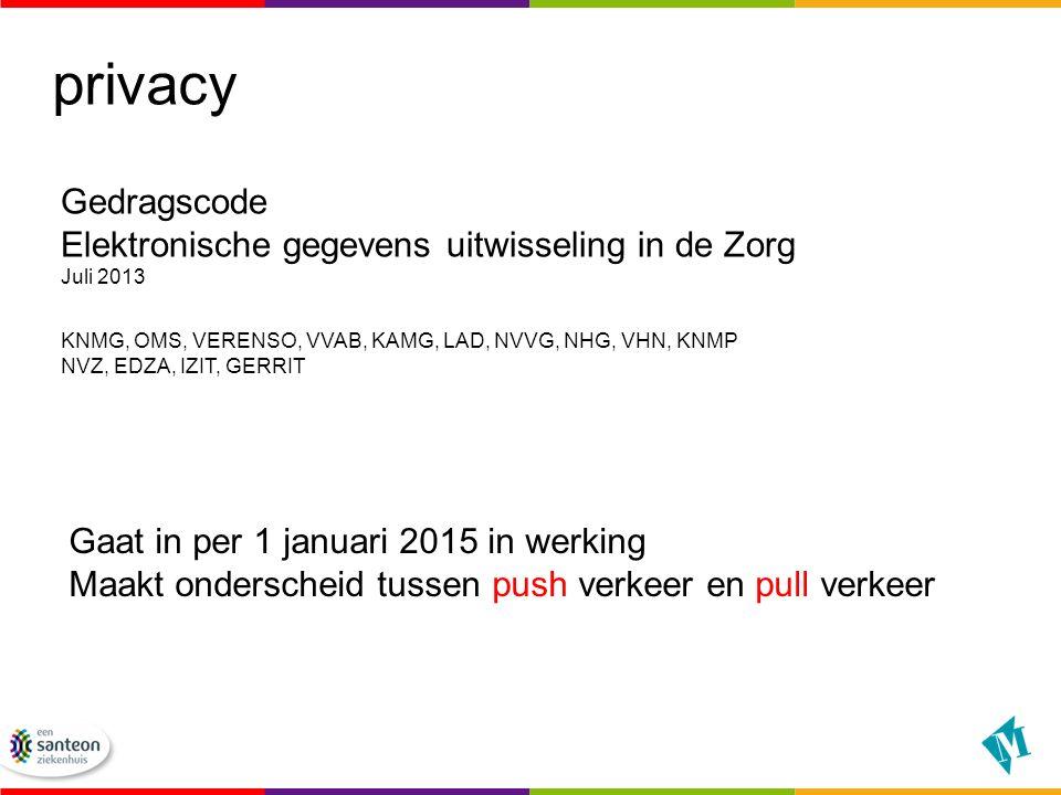privacy Gedragscode Elektronische gegevens uitwisseling in de Zorg Juli 2013 KNMG, OMS, VERENSO, VVAB, KAMG, LAD, NVVG, NHG, VHN, KNMP NVZ, EDZA, IZIT, GERRIT Gaat in per 1 januari 2015 in werking Maakt onderscheid tussen push verkeer en pull verkeer
