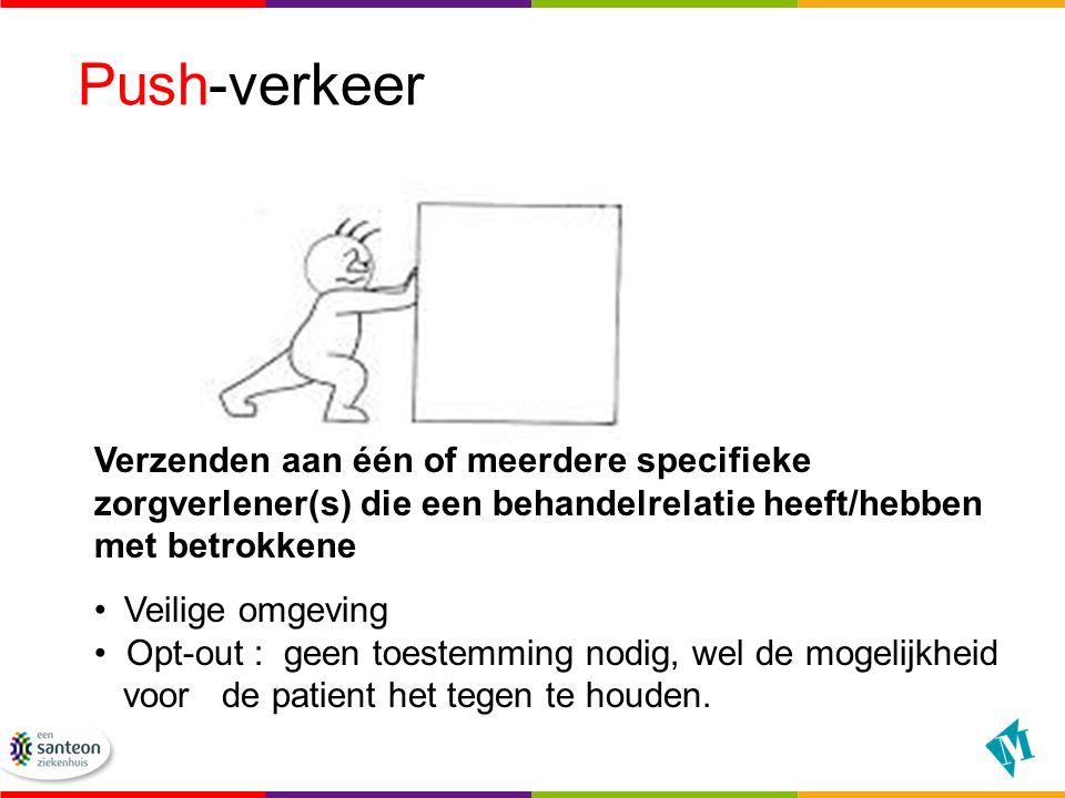 Push-verkeer Verzenden aan één of meerdere specifieke zorgverlener(s) die een behandelrelatie heeft/hebben met betrokkene Veilige omgeving Opt-out : geen toestemming nodig, wel de mogelijkheid voor de patient het tegen te houden.