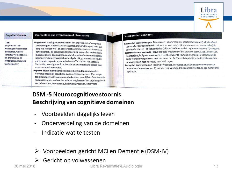 DSM -5 Neurocognitieve stoornis Beschrijving van cognitieve domeinen - Voorbeelden dagelijks leven - Onderverdeling van de domeinen - Indicatie wat te testen  Voorbeelden gericht MCI en Dementie (DSM-IV)  Gericht op volwassenen 30 mei 2016Libra Revalidatie & Audiologie13