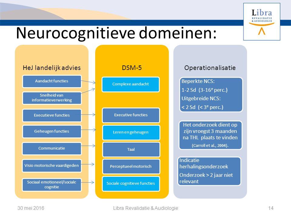 Neurocognitieve domeinen: 30 mei 2016Libra Revalidatie & Audiologie14 HeJ landelijk advies Aandacht functies Snelheid van informatieverwerking Executieve functiesGeheugen functiesCommunicatieVisio motorische vaardigeden Sociaal emotioneel/sociale cognitie DSM-5 Complexe aandacht Executive functies Leren en geheugen Taal Perceptueel motorisch Sociale cognitieve functies Operationalisatie Beperkte NCS: 1-2 Sd (3-16 e perc.) Uitgebreide NCS: < 2 Sd (< 3 e perc.) Het onderzoek dient op zijn vroegst 3 maanden na THL plaats te vinden (Carroll et al., 2004).
