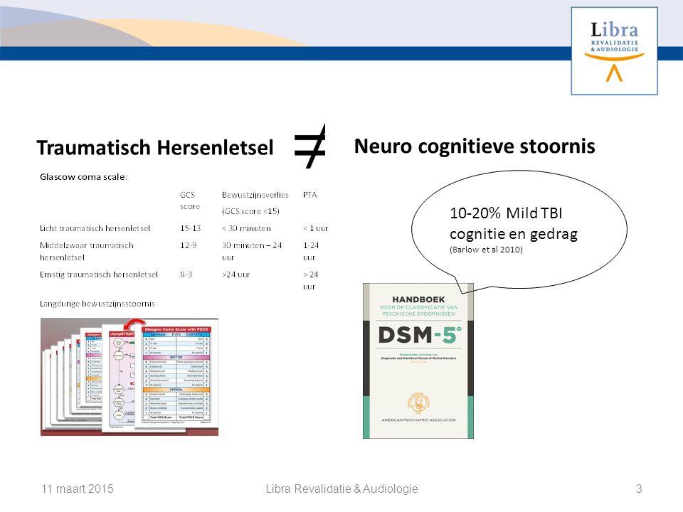 Traumatisch Hersenletsel Neuro cognitieve stoornis 11 maart 2015Libra Revalidatie & Audiologie3 10-20% Mild TBI cognitie en gedrag (Barlow et al 2010)
