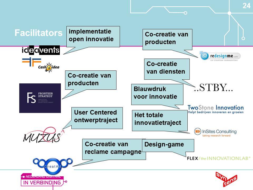 24 Facilitators implementatie open innovatie Co-creatie van producten User Centered ontwerptraject Co-creatie van reclame campagne Co-creatie van producten Co-creatie van diensten Blauwdruk voor innovatie Design-game Het totale innovatietraject