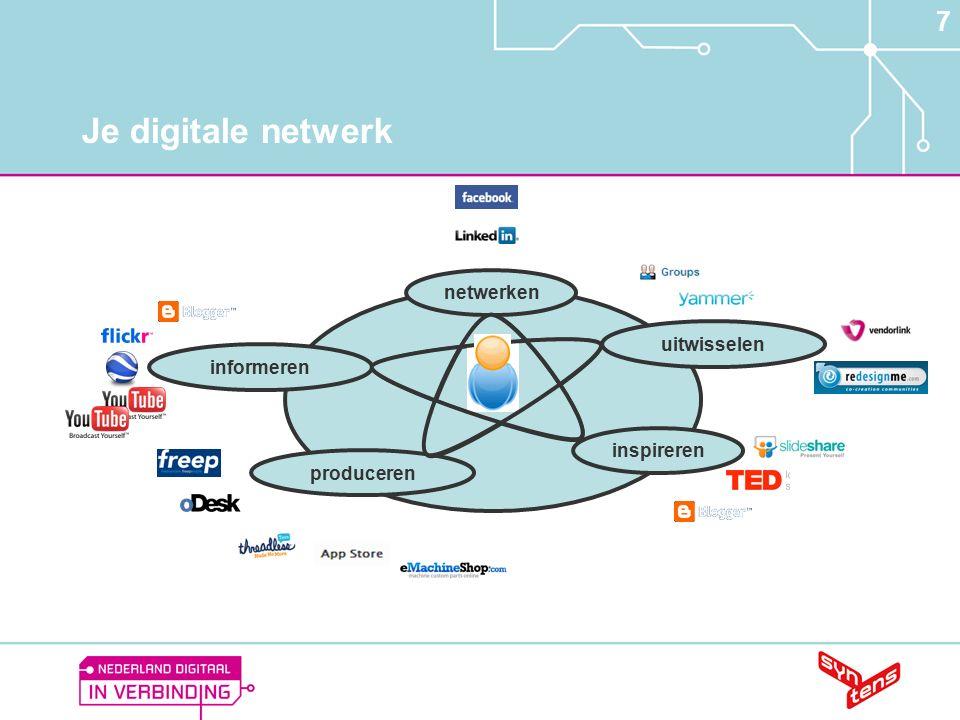 7 Je digitale netwerk netwerken inspireren uitwisselen produceren informeren