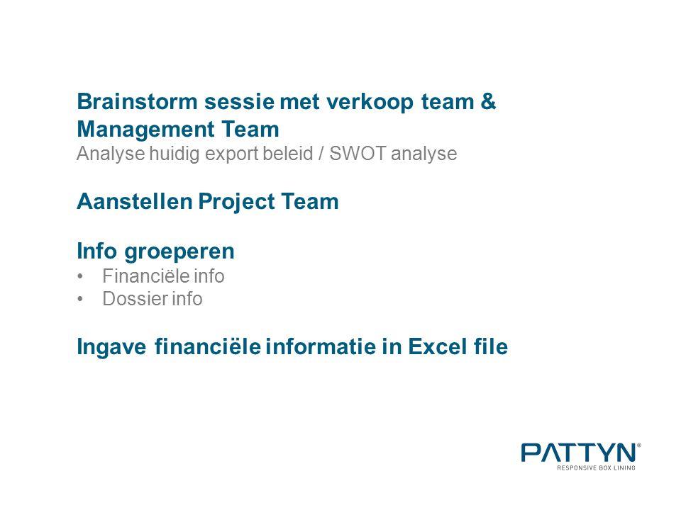 Brainstorm sessie met verkoop team & Management Team Analyse huidig export beleid / SWOT analyse Aanstellen Project Team Info groeperen Financiële inf